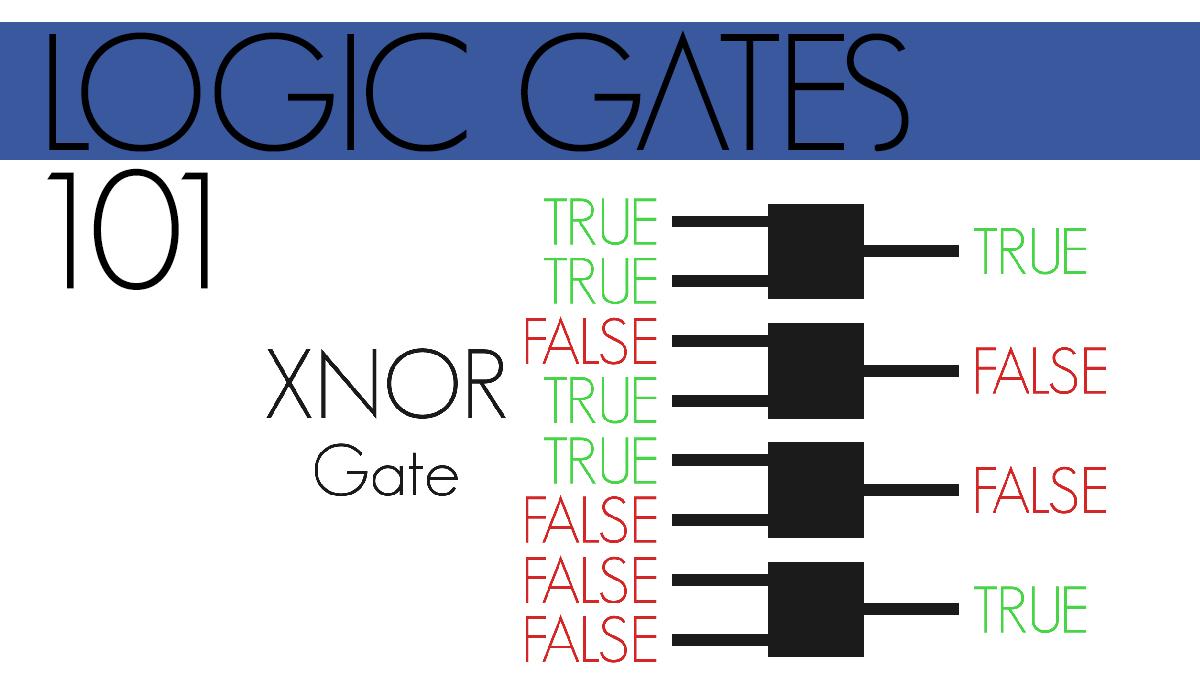 No Man's Sky Beyond Logic Gates Explained Web Thumbnail