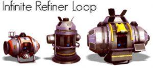 refiner loop